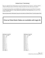 Ticket Settings Tables